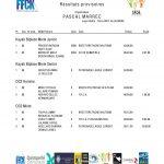 Resultats Bzh Oc Rac 2020 Le Pouldu K2-OC2 18oct20 1-page-002