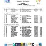 Resultats Bzh Oc Rac 2020 Le Pouldu Mono-V6 18oct20 2-page-004